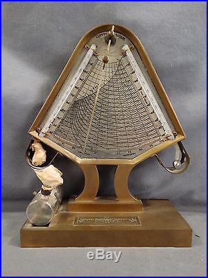 Antique LLOYD'S HYGRODEIK Old TAYLOR INSTRUMENT Co. BRASS Scientific HYGROMETER