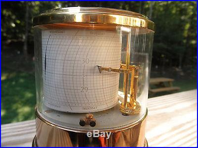 Vintage Round Quaility Brass French Barograph Ships Anchor Marked WORKS FINE