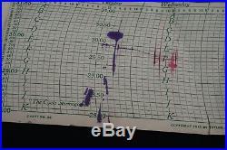 Vintage TAYLOR Cyclo-Stormograph BAROGRAPH Barometer Tested Working with Charts